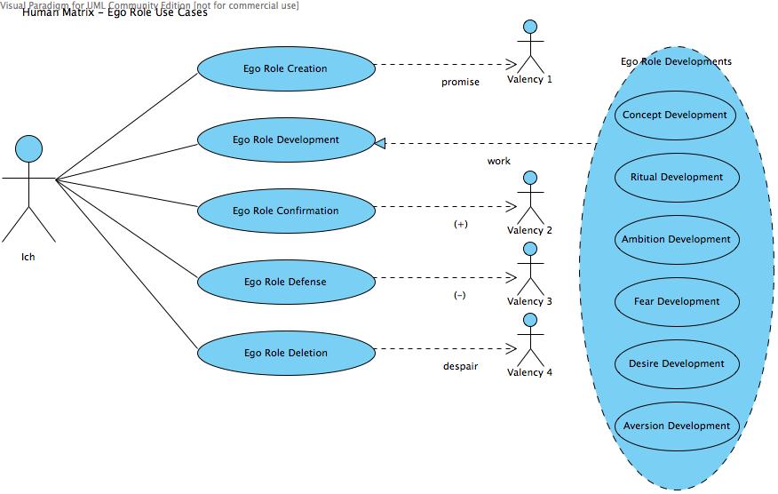 Case Diagram Software | Diagram